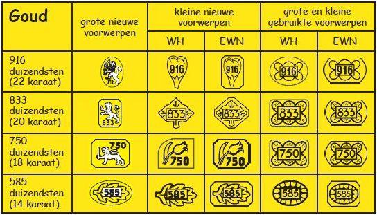 Goud Verkopen Den Haag 2